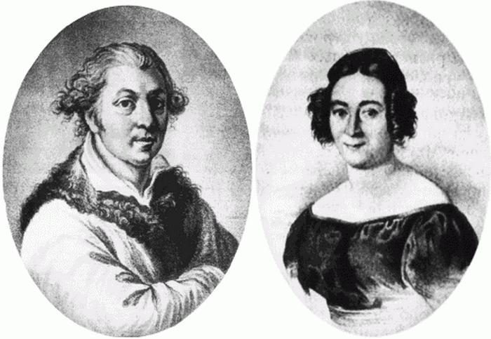 Сила Сандунов и его супруга Елизавета.