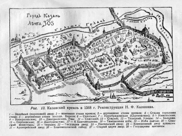 Казанский кремль 1568г.