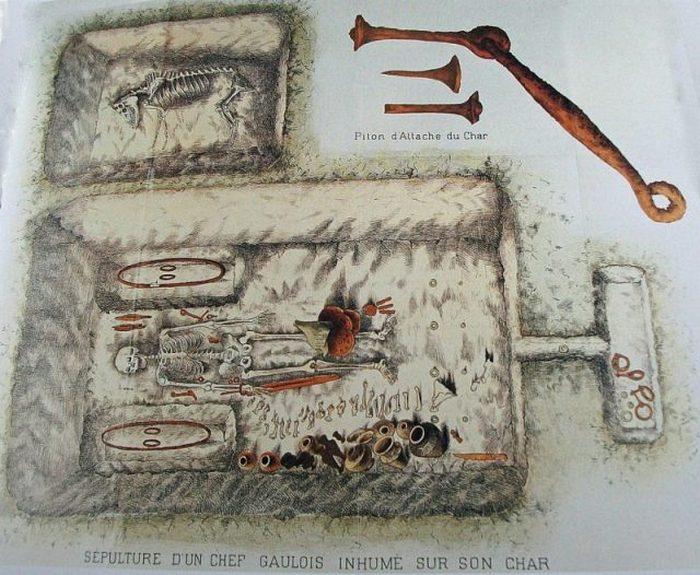 Иллюстрации погребенной колесницы