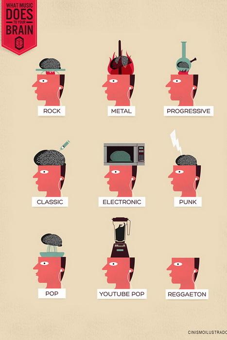 Циничные иллюстрации от Eduardo Salles