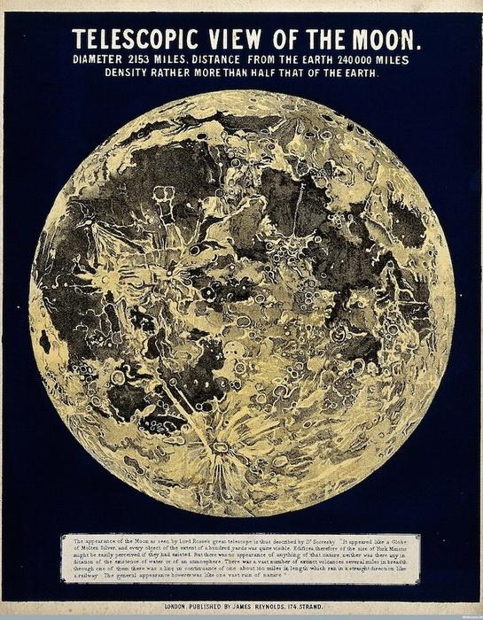 Телескопический вид Луны. Инфографика Джона Филипса Эмсли (John Philipps Emslie)