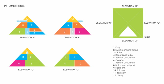 План дома-пирамиды