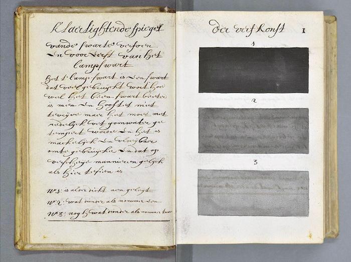 Цветовой справочник 1692 г.