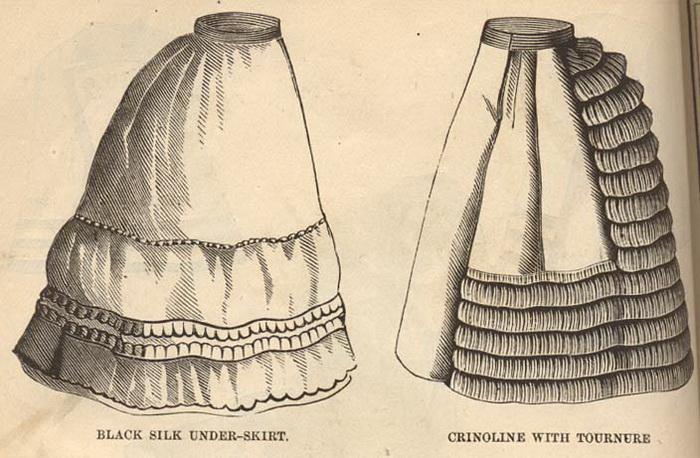 Кринолиновые юбки.