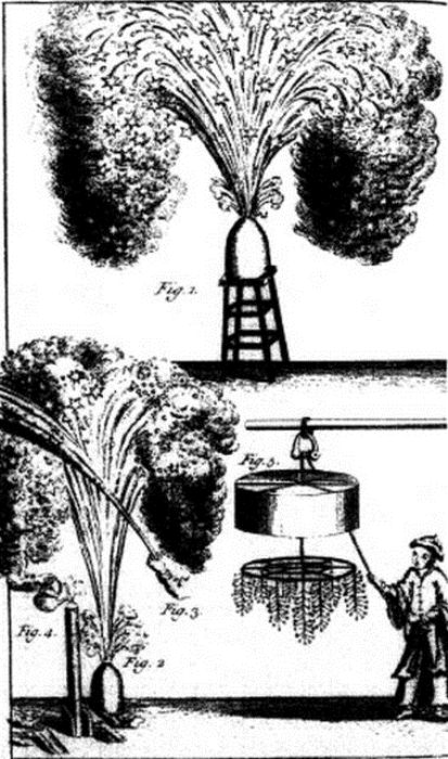 Английская иллюстрация китайского фейерверка, XVIII в.