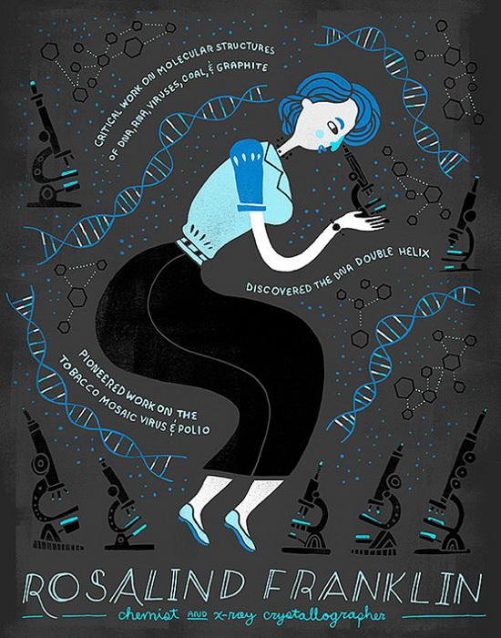 Розалинда Франклин. Боифизик и ученый-рентгенолог, изучала структуру ДНК, Великобритания