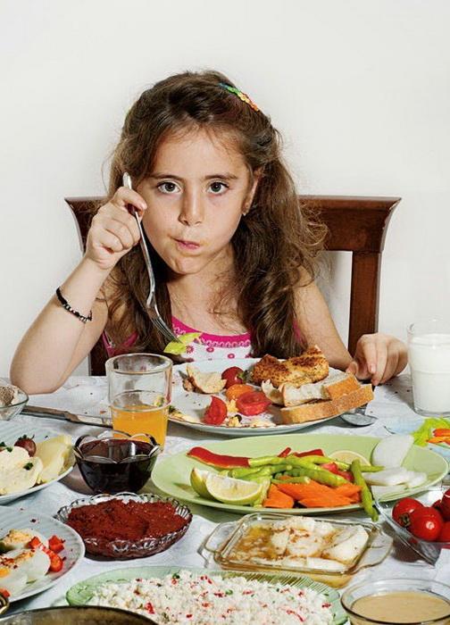 Завтрак 8-летней Doga Gunce Gursoy из Стамбула
