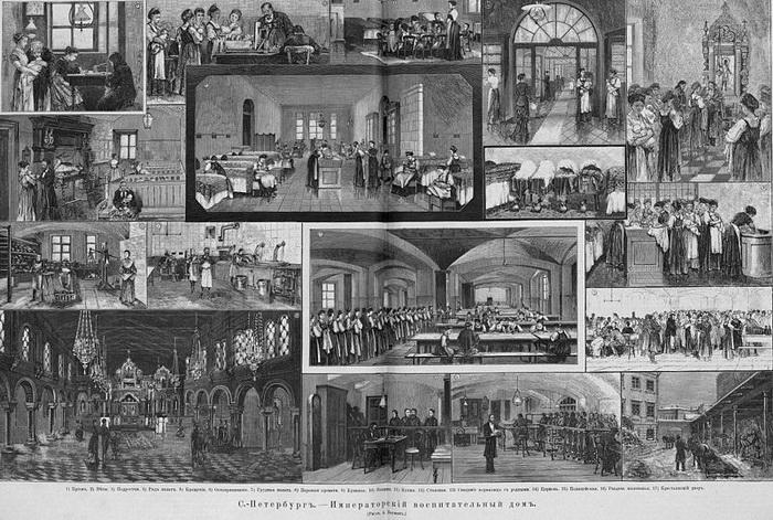 Сцены жизни Воспитательного дома в начале 1880-х годов. Фото: ru.wikipedia.org
