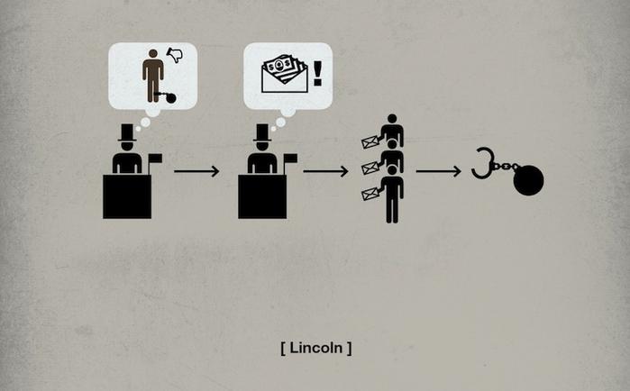 Линкольн: пересказ от H-57