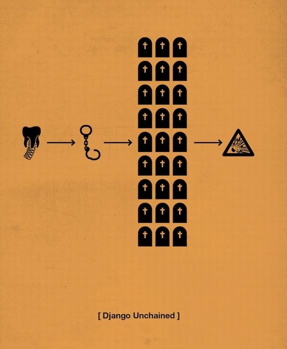 Джанго освобожденный: самая суть фильма Тарантино от H-57