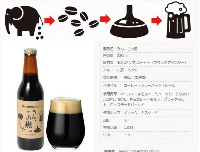Реклама тёмного пива, изготовленного из слоновьего навоза от компании ''SanktGallen Brewery''