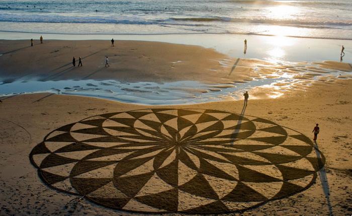 Картины на пляже