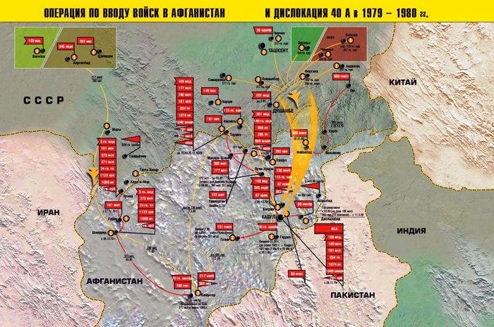 Операция по вводу войск в Афганистан (1979).