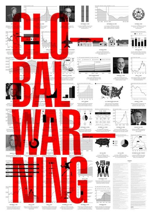 «Global Warning» («Глобальная тревога») Дерека Кима