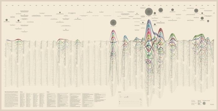 «Atlas of Kants Legacy» Валерио Пеллигрини