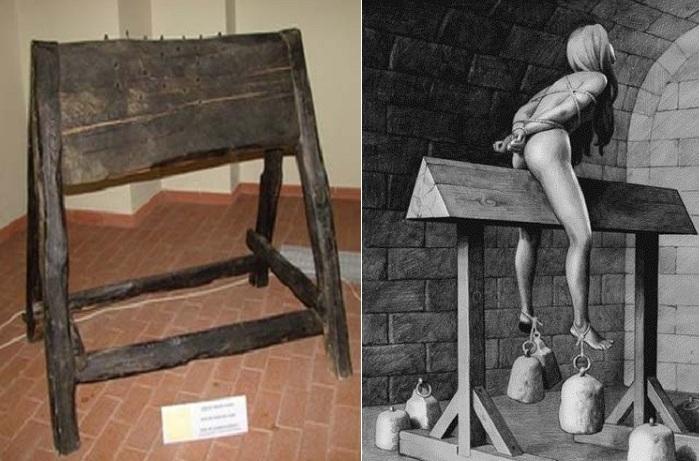 жестокие пытки мужчин смотреть