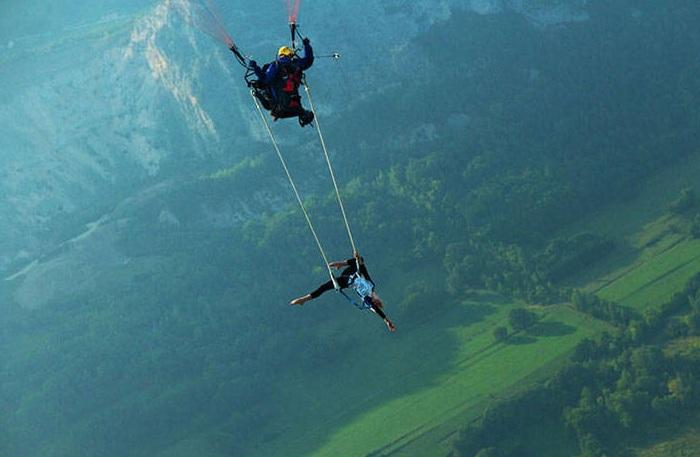 Первопроходцами в акробатике в воздухе стали пилот Gill Schneider и воздушная гимнастка Roxane Giliand.