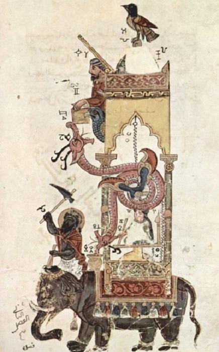 Изображение Слоновых часов из книги Аль-Джазара.   Фото: hevintagenews.com.