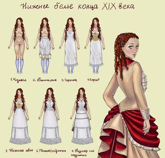 Предметы одежды, которые необходимо было надевать ежедневно в XIX веке.   Фото: timetogame.ru.