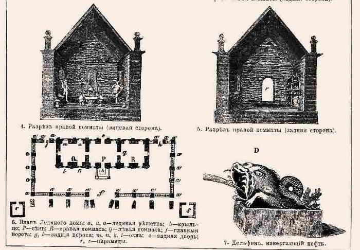 План Ледяного дома (Часть 2). | Фото: modniskeletmodi.files.wordpress.com.