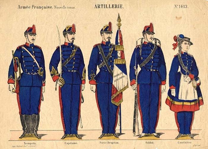 Боевой состав артиллерии.