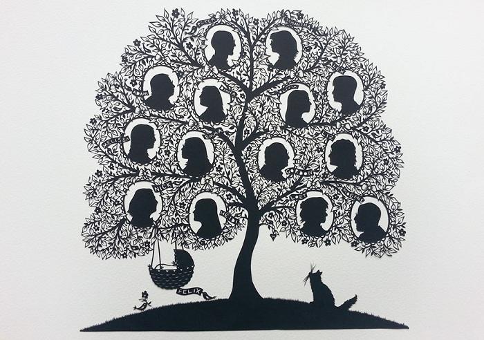 Семейное древо из бумаги.
