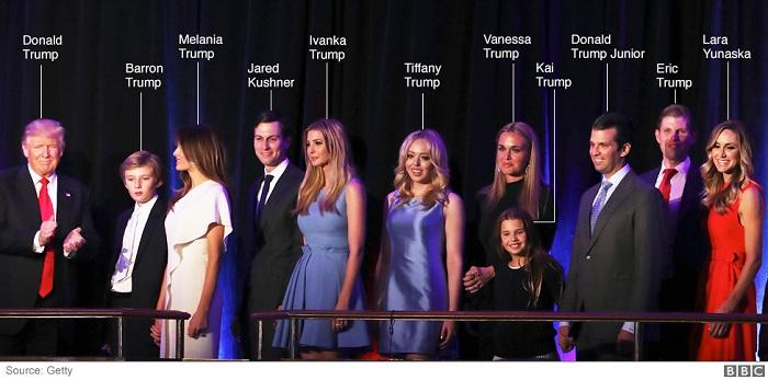 Многочисленное семейство Дональда Трампа. | Фото: etoday.ru.