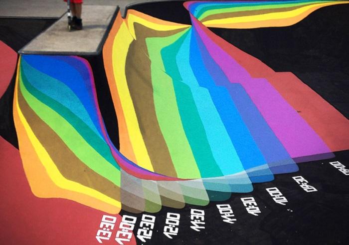 Спектровый показатель времени на площадке.