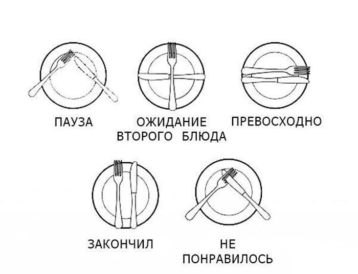 Язык столовых приборов.