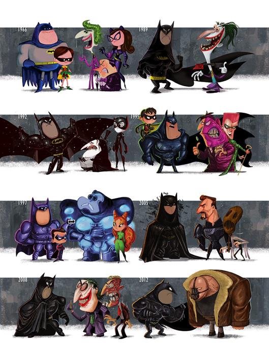 Постер Джеффа Виктора *Эволюция Бэтмена*.