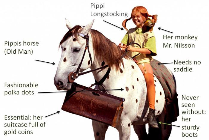 Составляющие образа Пеппи Длинныйчулок.