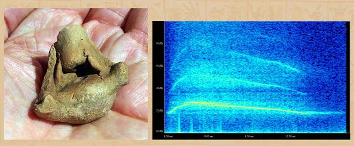 Спектрограмма звуков, издаваемых с помощью керамического свистка смерти.