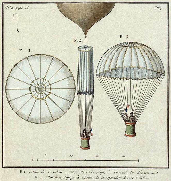 Схематическое изображение парашюта Андре Гарнерена.