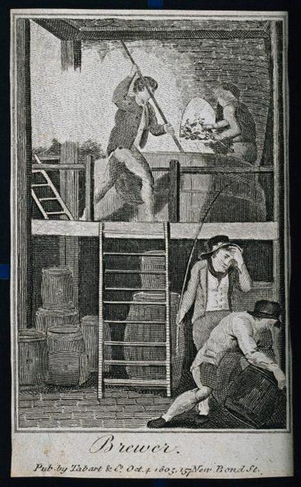 Пивоварня. 1803 год.