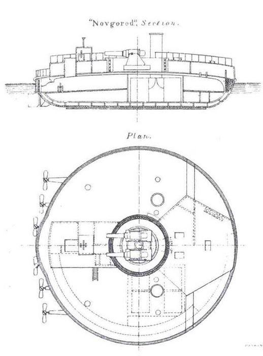Схема круглого броненосца.