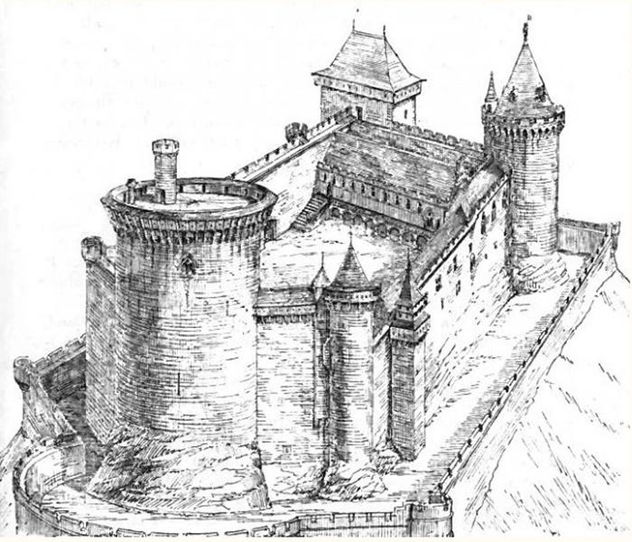 Замок Дугласов.