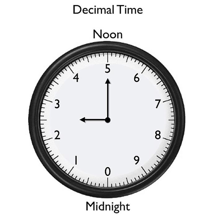 Десятичные часы.