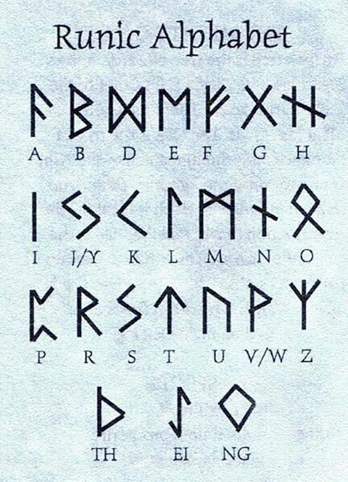 Рунический алфавит викингов.
