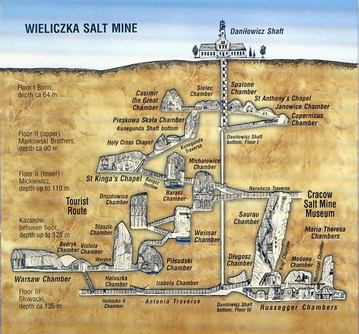 План соляной шахты в Величке.