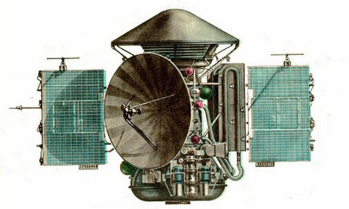 Орбитальный аппарат «Марс 2» / «Марс 3». / Фото: amusingplanet.com