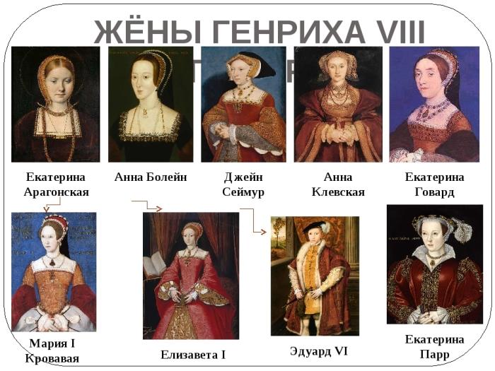 Шесть жён короля Генриха VIII. \ Фото: infourok.ru.