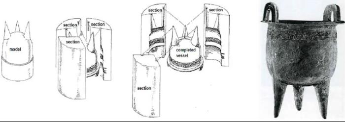 Производство китайской штучной формы из бронзы, 1400-1300 гг. до н. э. \ Фото: google.com.