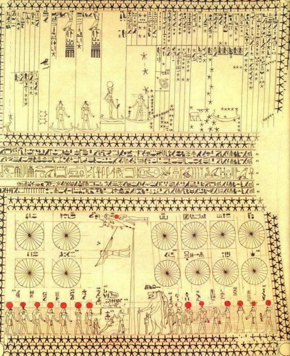 Астрономический потолок гробницы Сенмута.