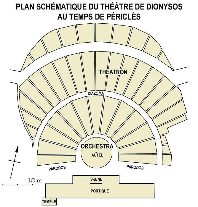 Оркестр, скен и театрон. \ Фото: gl.m.wikipedia.org.