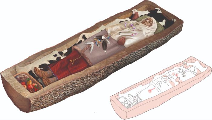 Реконструкция: Тело кельтской женщины в гробу. \ Фото: smithsonianmag.com.