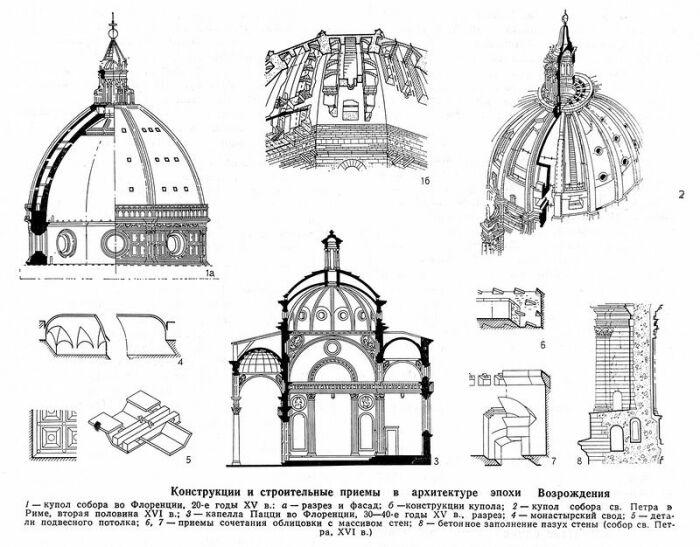 Капелла Пацци, купол Санта Мария дель Фьоре, купол собора святого Петра в Риме, чертежи. \ Фото: pinterest.ru.