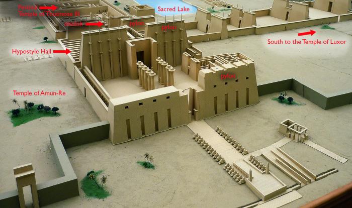 Модель участка Амон-Ра, Карнак.