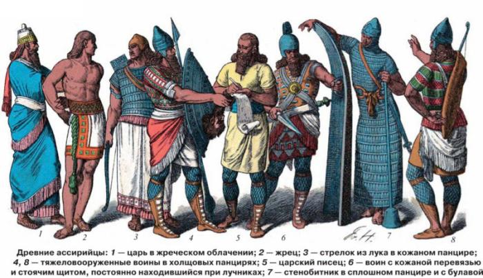 Ассирийский народ. \ Фото: volshebnayakofeinya.blogspot.com.