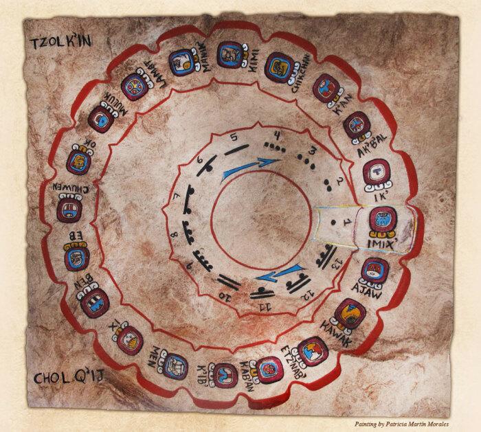 Священный календарь майя (рисунок). \ Фото: mayskystromzivota.cz.