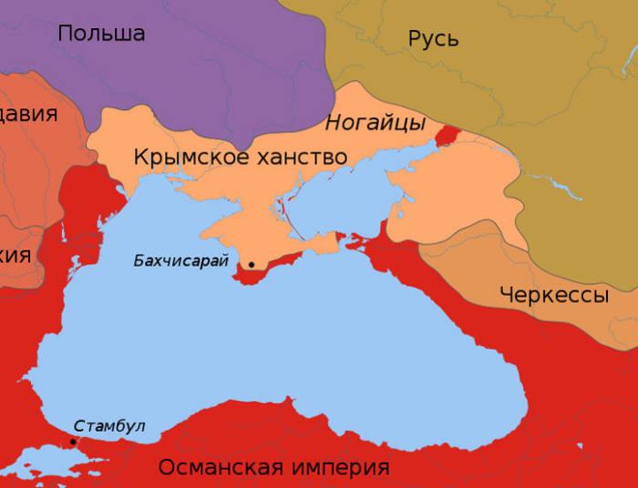 Крымское ханство (1427 г.)